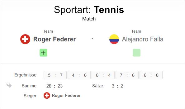 Tennis Ergebnisse mit 5 Sätzen